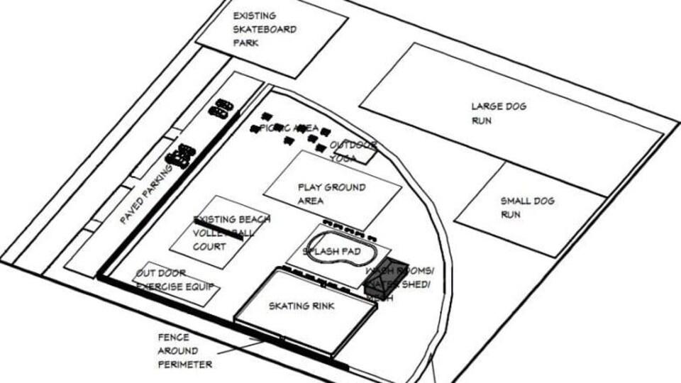 Un plan du parc avec sept espaces principaux, dont une aire de jeux et un parc à chiens.