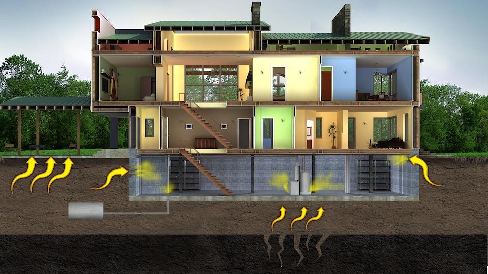 Graphique d'une maison avec des flèches qui montrent les chemins empruntés par le radon.