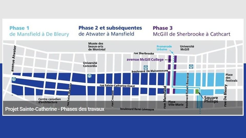 Un plan du centre-ville.