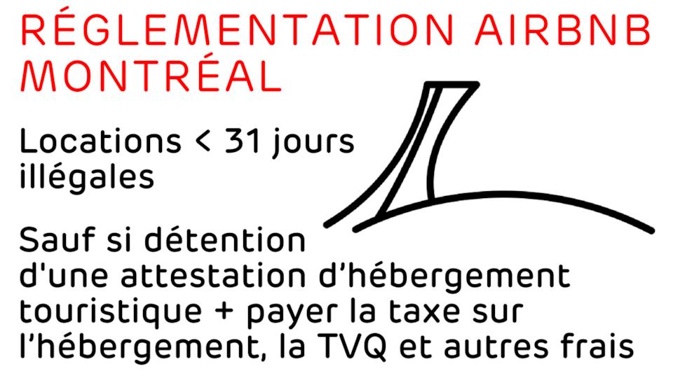 Locations < 31 jours illégales, sauf si détention d'une attestation d'hébergement touristique et payer la taxe sur l'hébergement, la TVQ et autres frais.