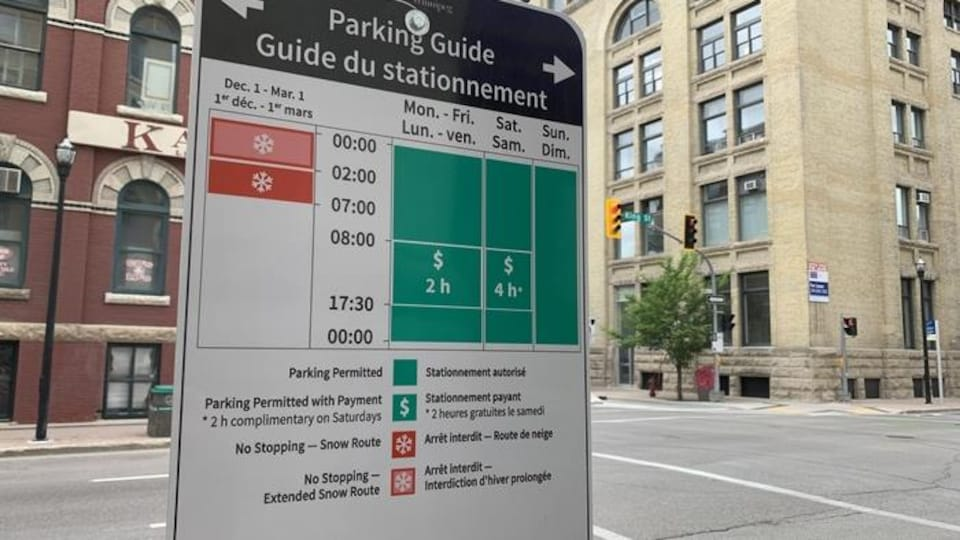 Un panneau bilingue intitiulé Guide du stationnement utilise un code de couleur pour comprendre s'il est possible ou non de se stationner là où il est installé.