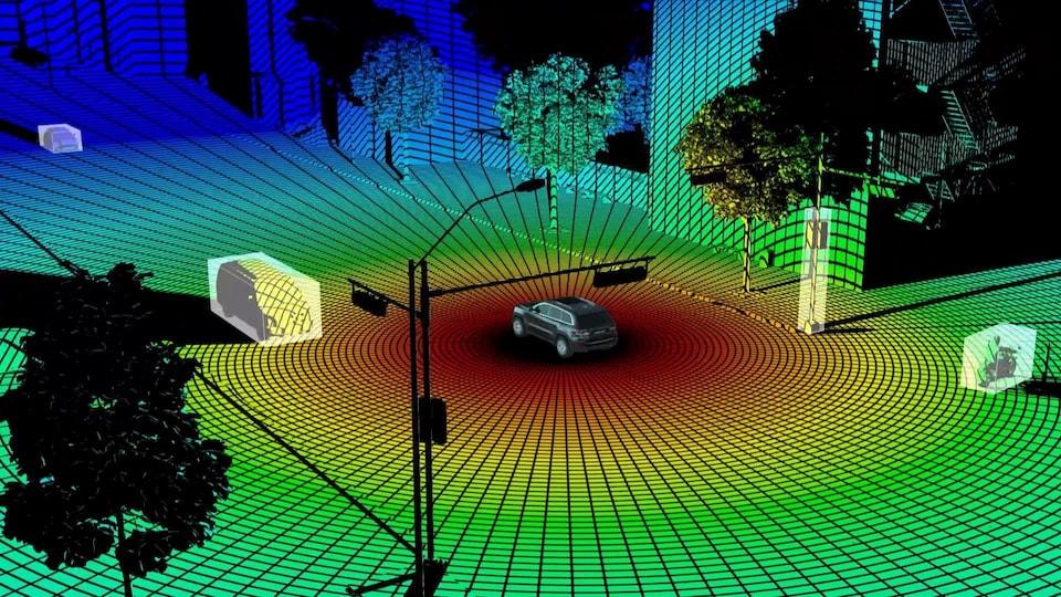 Une représentation visuelle de la technologie de LeddarTech.