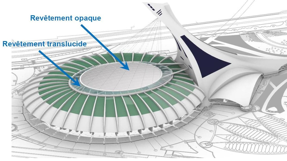 Illustration du stade olympique.