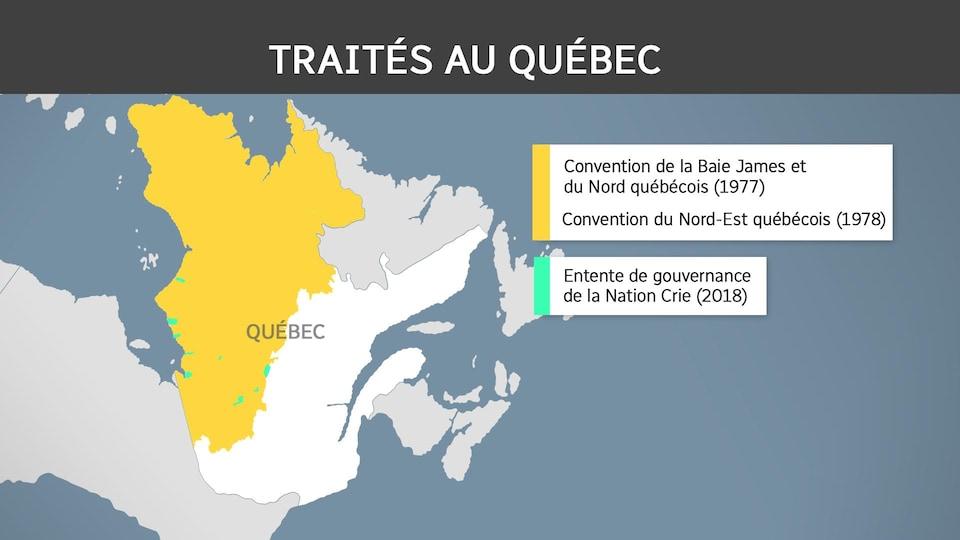 Une carte du Québec où l'on voit que le nord est couvert par un traité moderne, mais pas le sud.