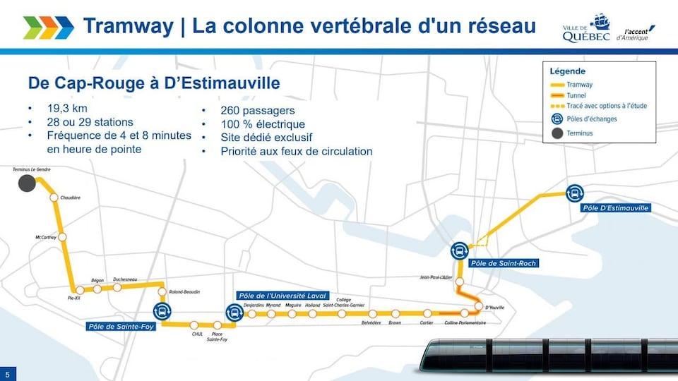 La carte du nouveau tracé du tramway présenté par la Ville de Québec.