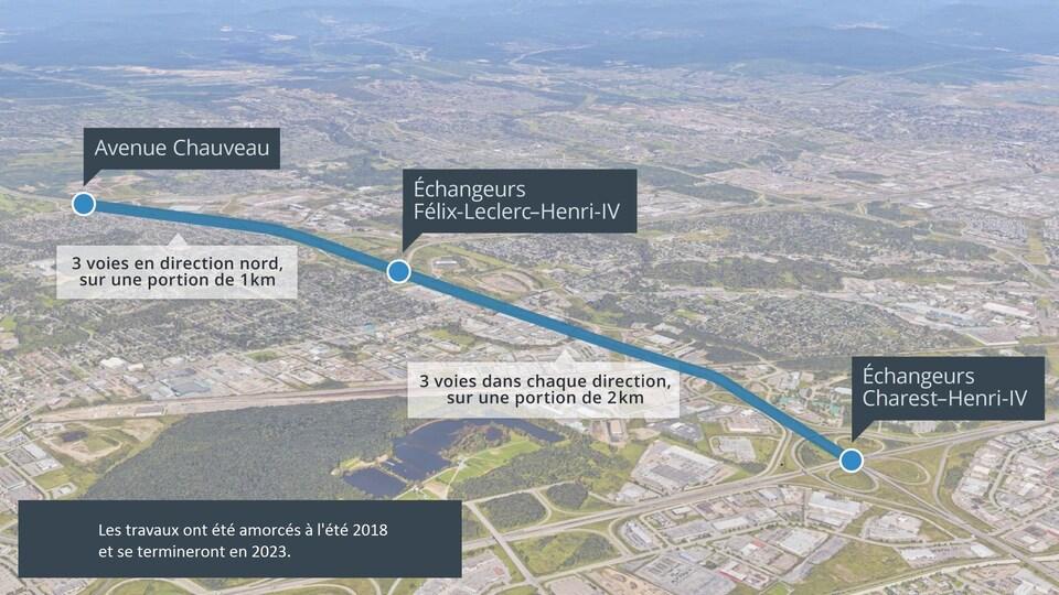 Plan des travaux d'élargissement de l'autoroute Henri-IV