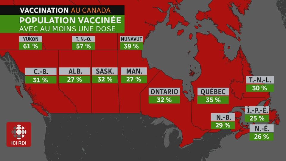 Carte indiquant les taux de vaccination selon les provinces et territoires.
