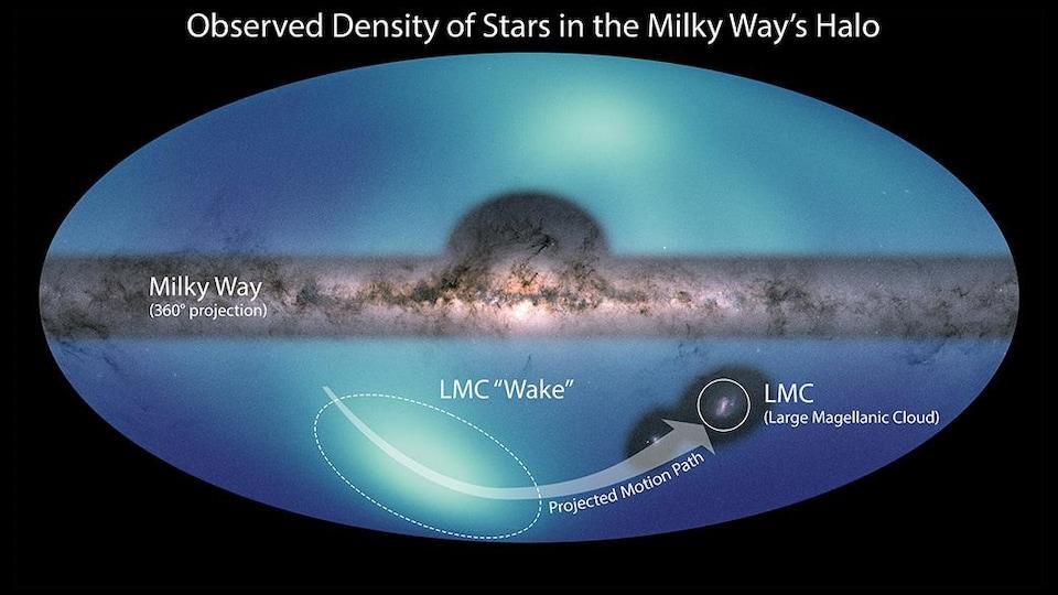 Images superposées de la Voie lactée et du Grand Nuage de Magellan sur une carte du halo galactique environnant.