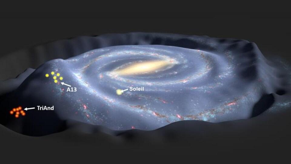 Illustration des deux groupes d'étoiles qui se trouvent dans le halo autour de la Voie lactée