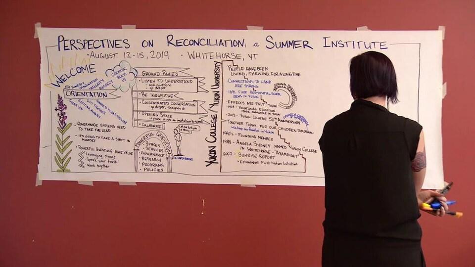 Une femme regarde une affiche sur laquelle est inscrit l'essentiel des discussions d'une session.