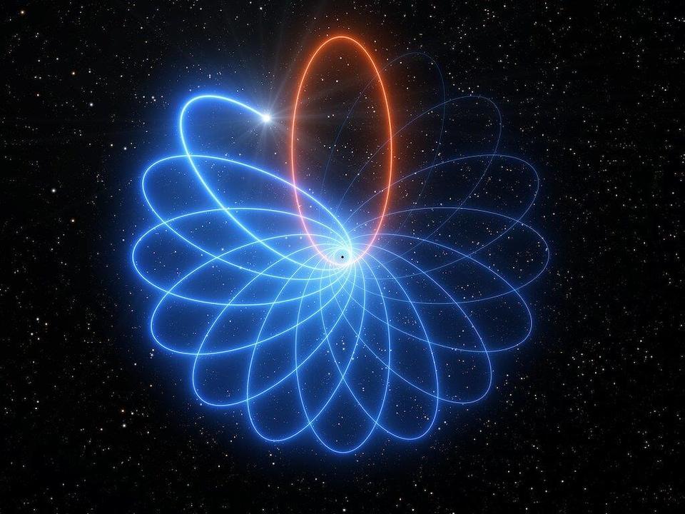 Vue d'artiste illustrant la précession de l'orbite stellaire – l'effet est exagéré afin de permettre une meilleure visualisation.