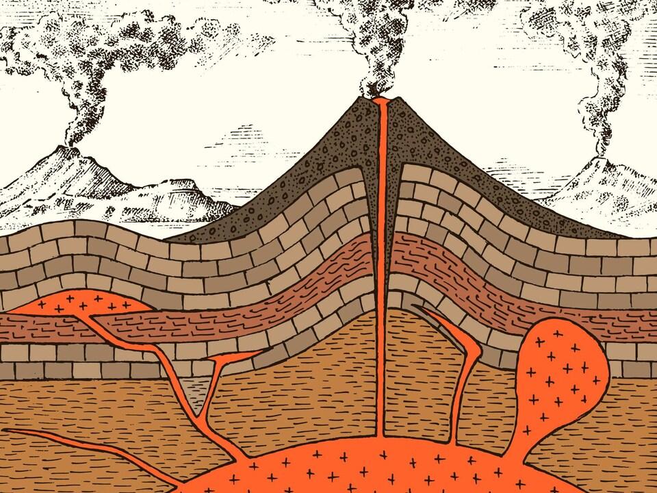 Représentation traditionnelle d'un volcan avec des chambres magmatiques.