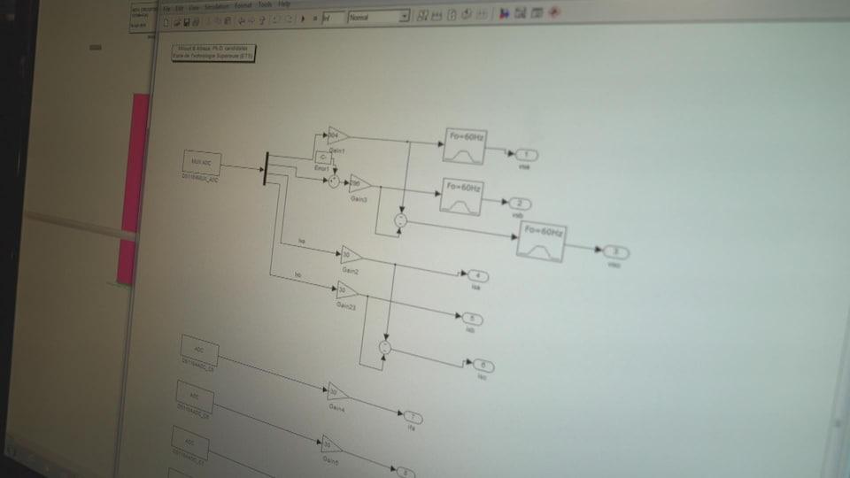 Un écran montrant des schémas.