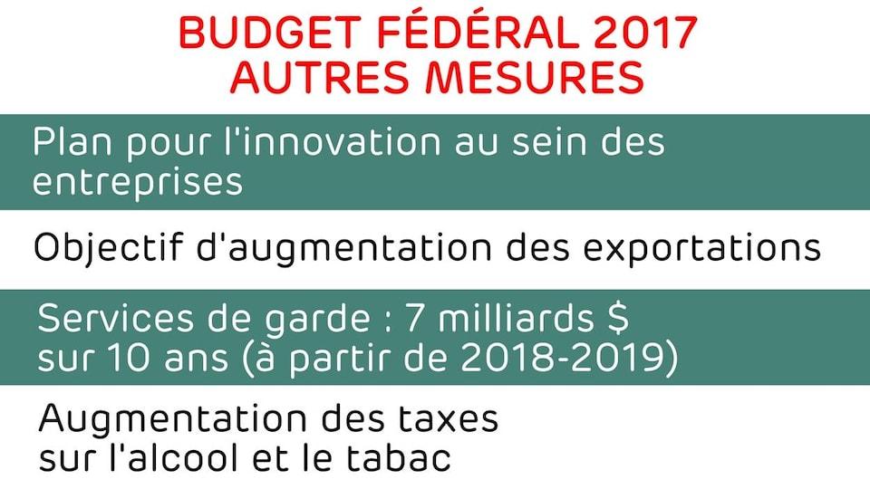 Plan pour l'innovation au sein des entreprises - Objectif d'augmentation des exportations - Services de garde : 7 milliards $ sur 10 ans (à partir de 2018-2019) - Augmentation des taxes sur l'alcool et le tabac