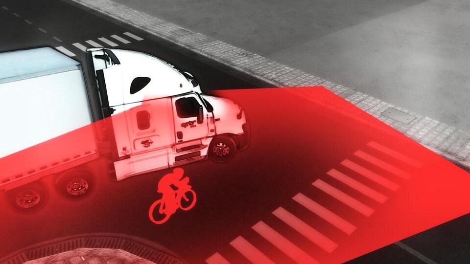Une simulation d'un accident causé par un angle mort