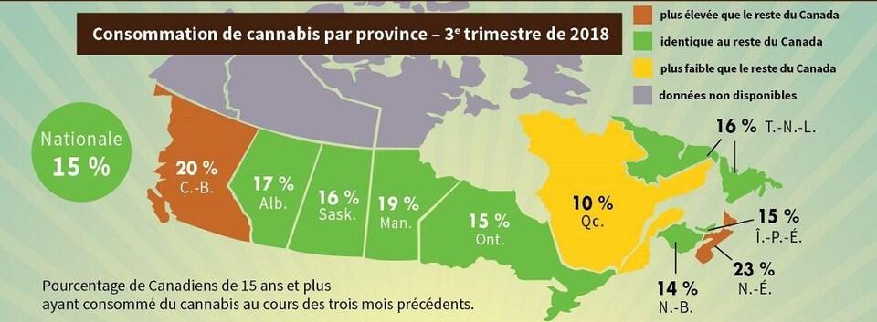 Une carte du Canada indique le taux de consommation de cannabis de chaque province entre août et septembre 2018.