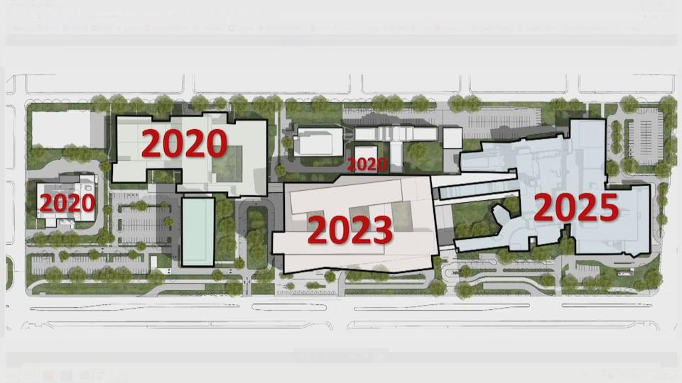 Plan du futur complexe du CHU de Québec