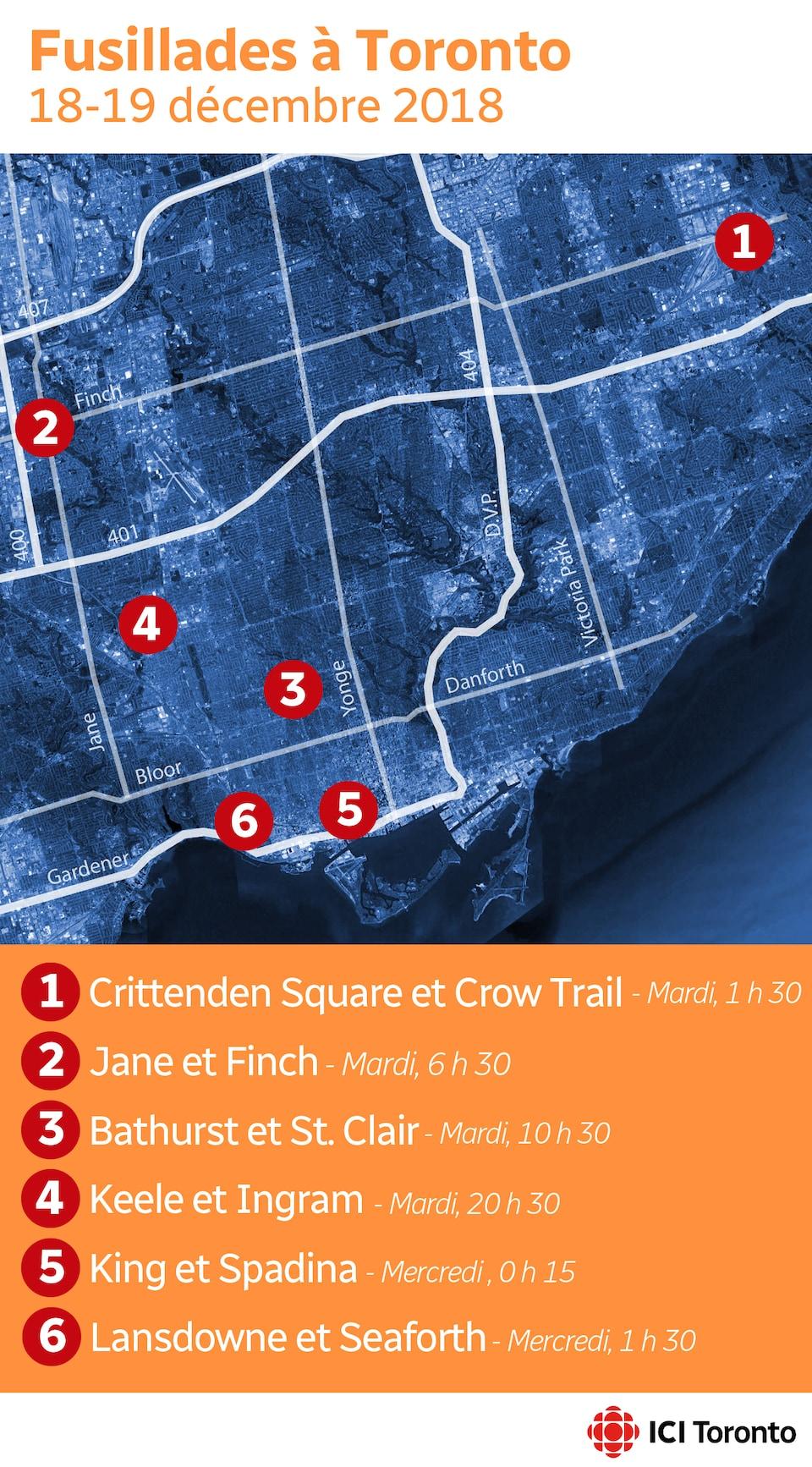 Carte avec les 6 endroits