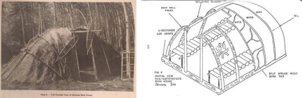 Une image d'une maison d'été en écorce tirée d'une thèse de doctorat publiée en 1972 et qui ressemble à ce qui existait probablement sur le site de Swan Point.