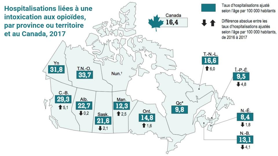 Carte des hospitalisations par province