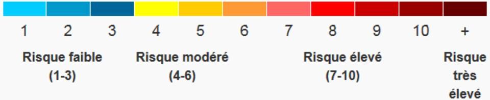 L'échelle de la cote air santé avec les couleurs allant du bleu pour l'indice 1 au rouge foncé pour l'indice plus de 10.