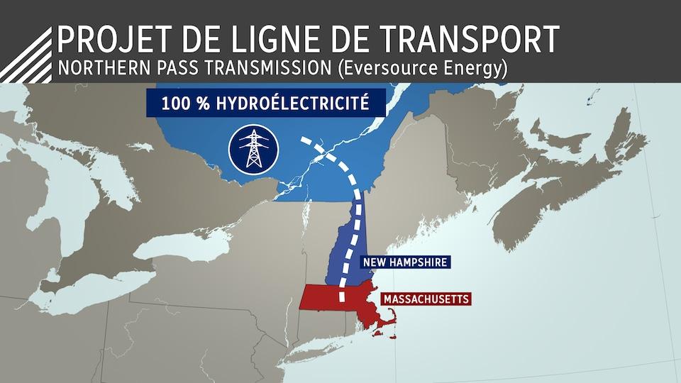 La ligne passera par l'Estrie et le New-Hampshire, pour atteindre les réseaux électriques du Massachusetts.
