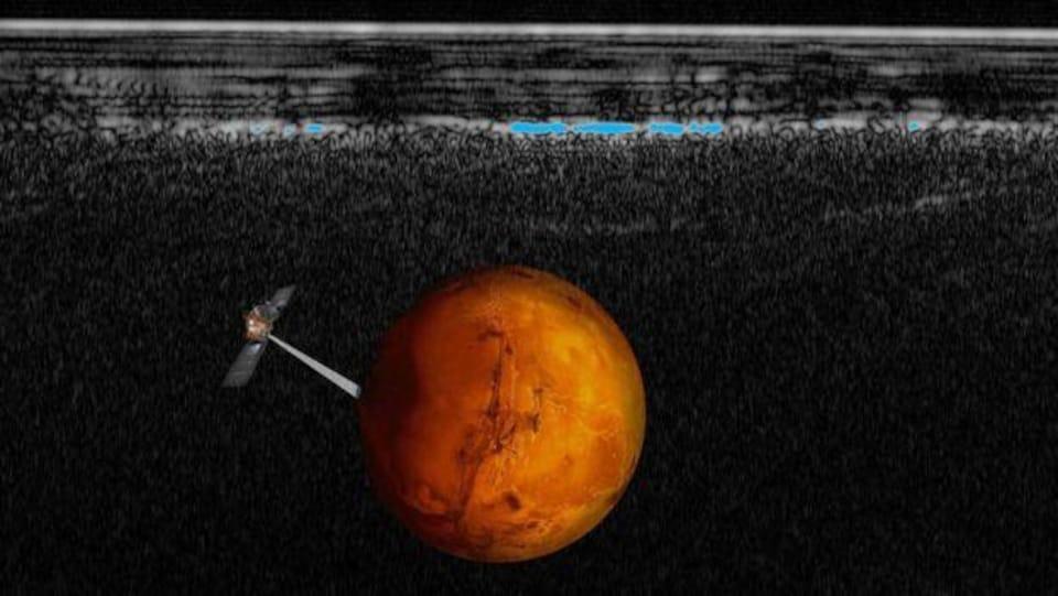Impression artistique de l'orbiteur Mars Express sondant la surface de la planète, et le résultat du travail du radar Marsis apparaît au-dessus.