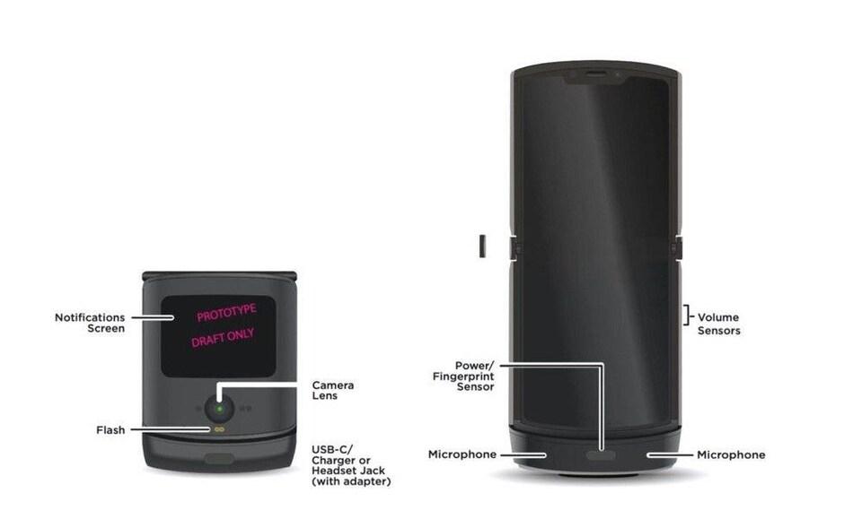 Schéma du nouveau Motorola Razr et de ses différentes composantes.