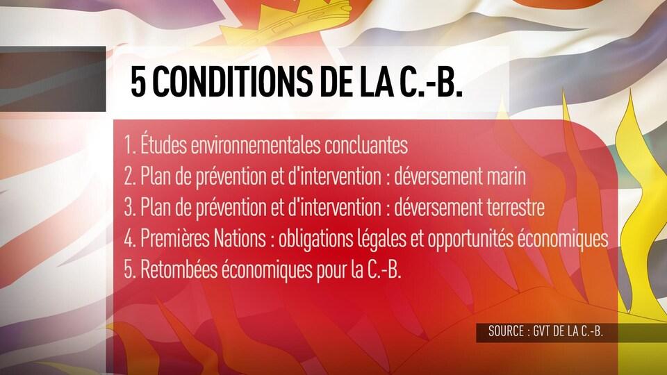Tableau des 5 conditions imposées par Victoria en matière d'oléoducs.