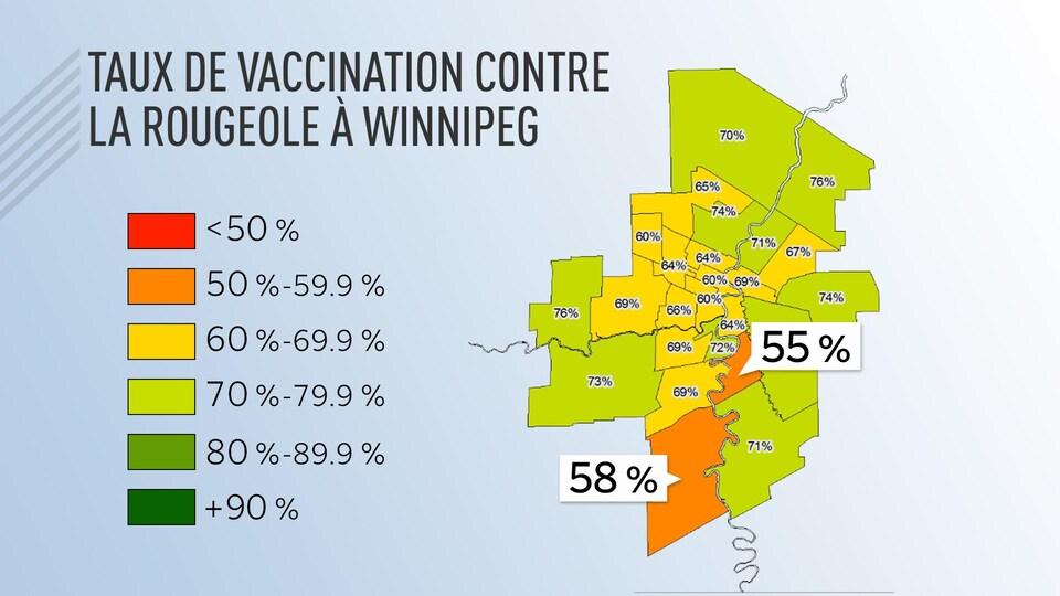 Une carte des quartiers de Winnipeg indiquant leur taux de vaccination.