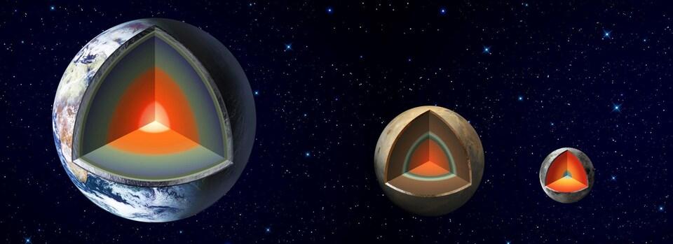 Illustration de l'intérieur des planètes Terre, Vénus, et Mercure.