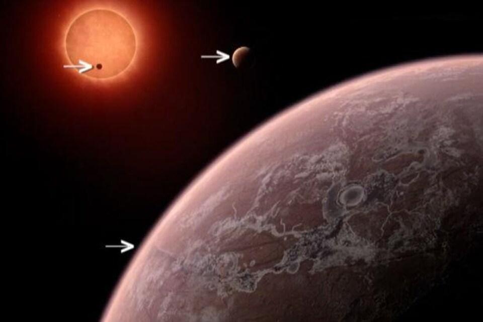 Représentation artistique de trois exoplanètes en orbite autour de l'étoile TRAPPIST-1.