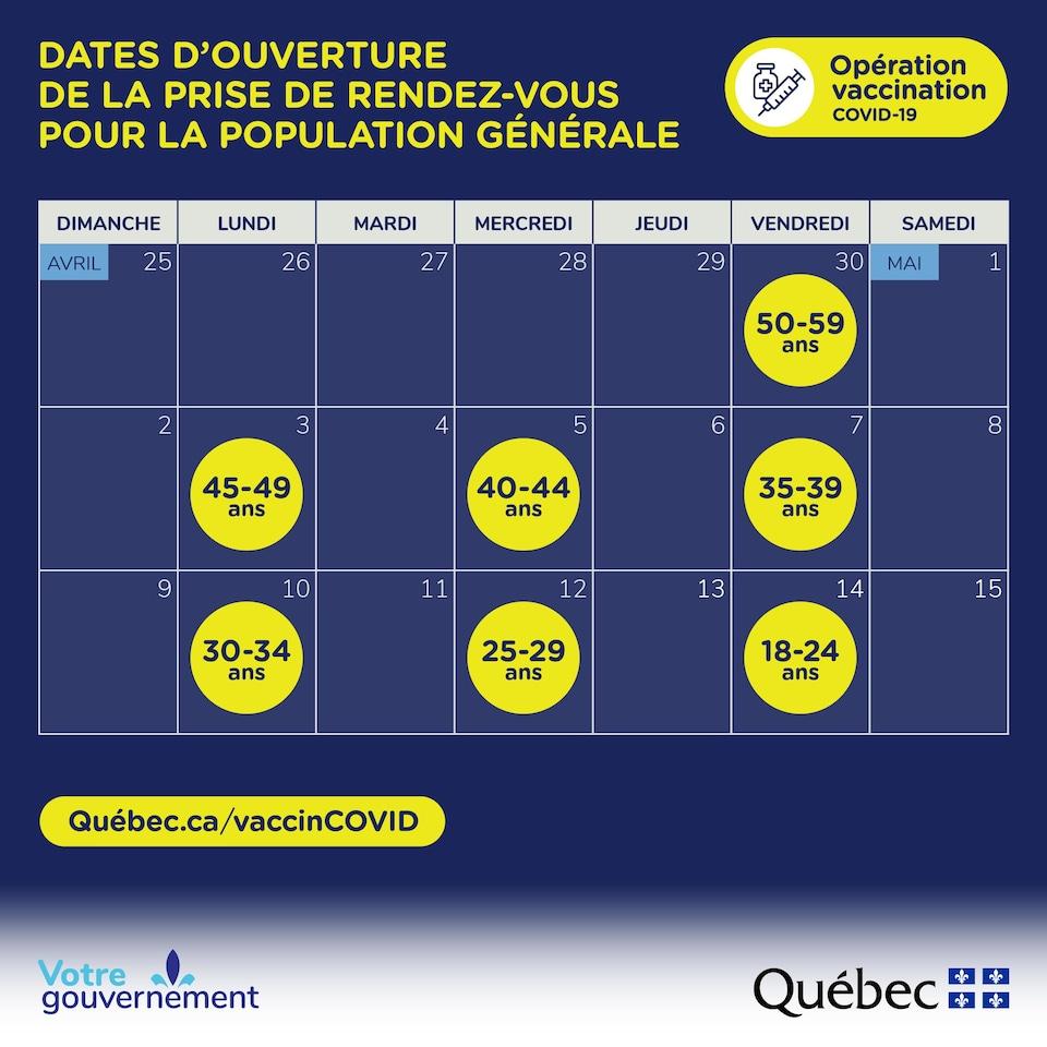 Un calendrier avec des dates de vaccination pour différents groupes d'âge.