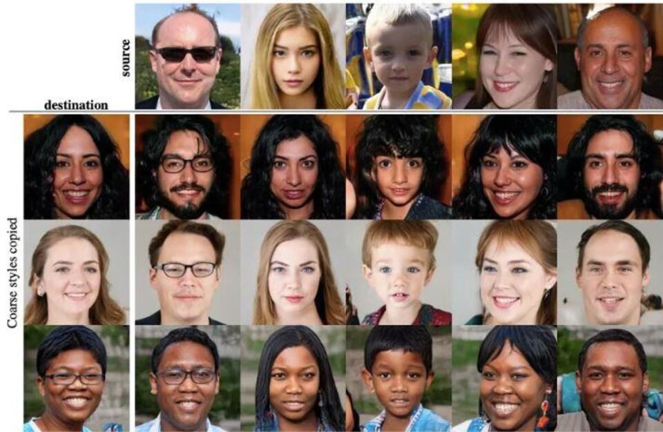 L'image source d'une personne réelle est jumelée aux caractéristiques faciales d'une autre personne.