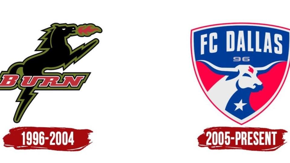 Deux logos d'une même équipe sportive