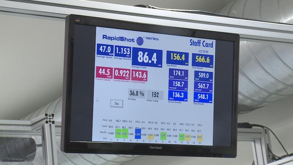 Un logiciel permet de vérifier la vitesse des lancers.