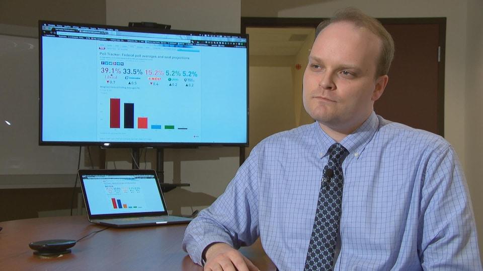 L'analyste de sondages pour la CBC Eric Grenier