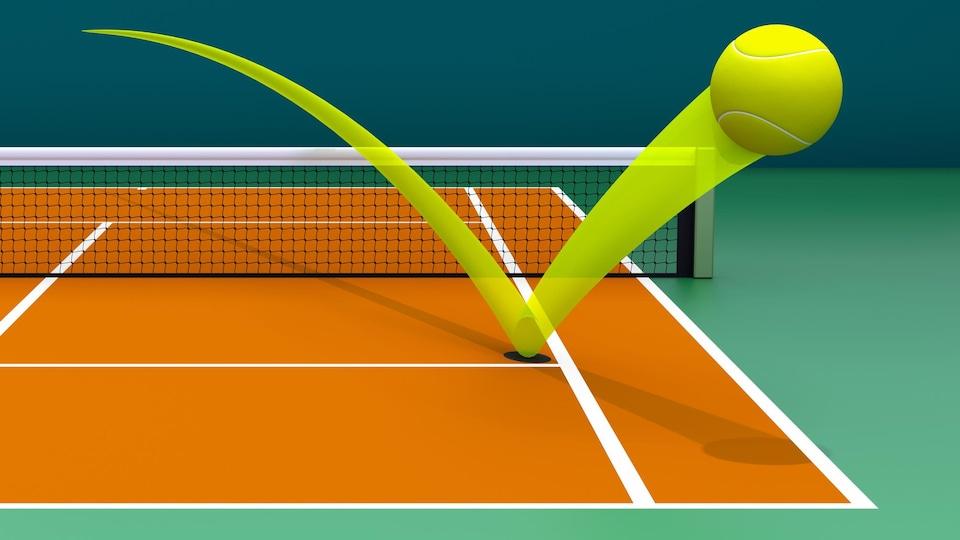 Un schéma en trois dimensions montrant la trajectoire d'une balle de tennis sur un court.
