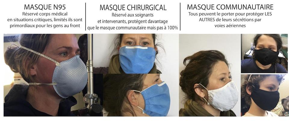 Les trois types de masques les plus courants tels que confectionnés par la compagnie Frëtt Design.