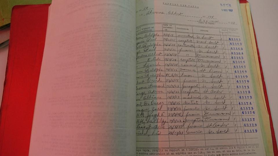 Une liste de membres de l'Ordre de Jacques-Cartier.