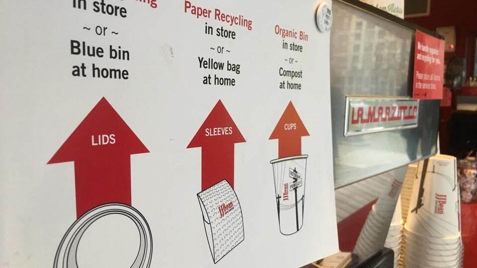 Enseigne informant les clients de JJ Bean comment se débarrasser de leurs gobelets jetables.