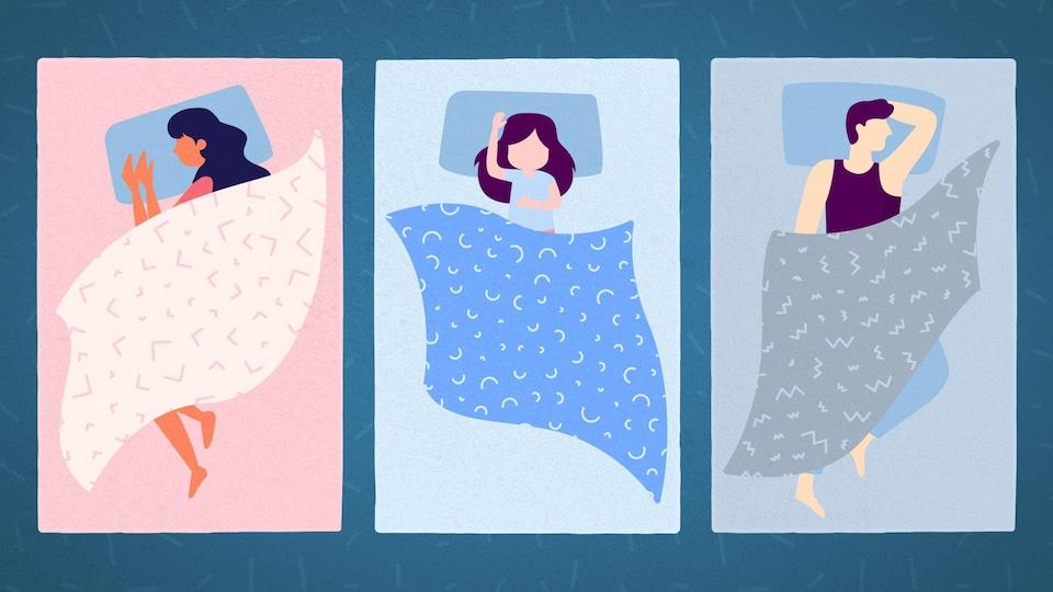 Une illustration représentant une femme, une jeune fille et un homme en train de dormir dans des lits.