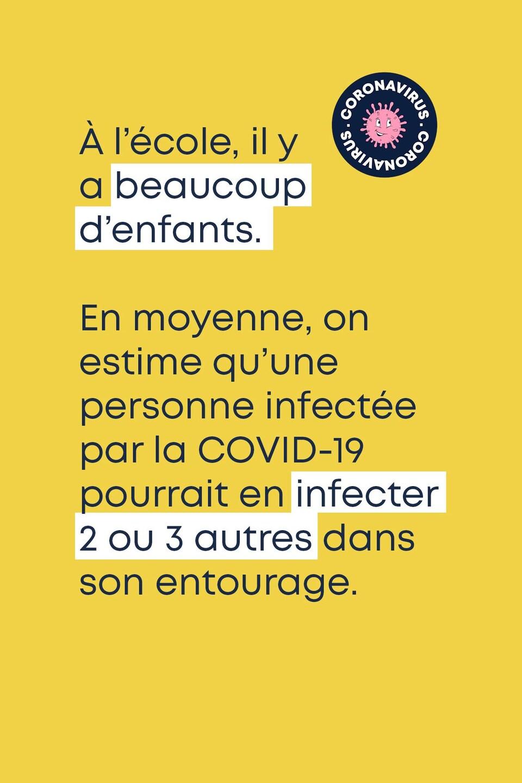 À l'école, il y a beaucoup d'enfants. En moyenne, on estime qu'une personne infectée par la COVID-19 pourrait en infecter 2 ou 3 autres dans son entourage.