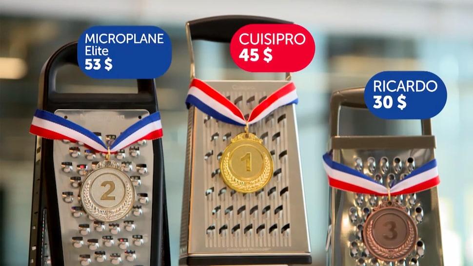 Trois râpes sont placées les unes à côté des autres avec des médailles concordant à leur place dans le palmarès des râpes testées par l'épicerie.