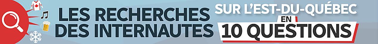 Faites le quiz sur les recherches des internautes sur l'Est-du-Québec en 10 questions