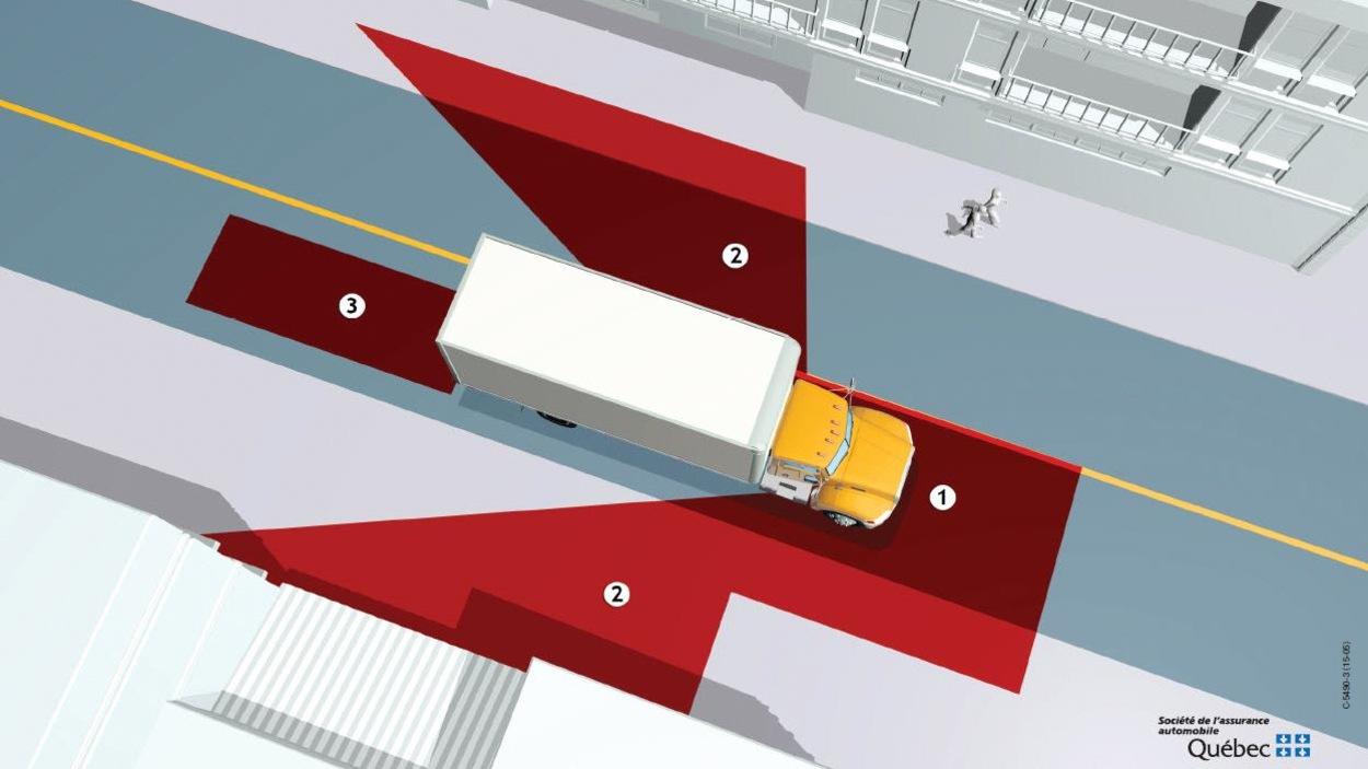 Une illustration montrant un camion semi-remorque vu de haut entouré de formes rouges.