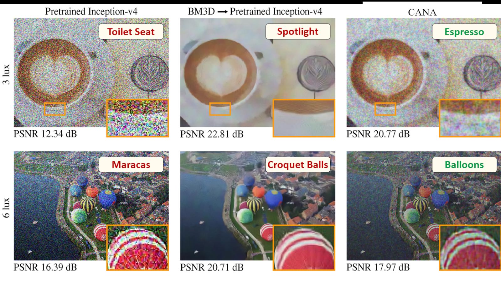 Six images de résolution différente d'une tasse de café et de montgolfières
