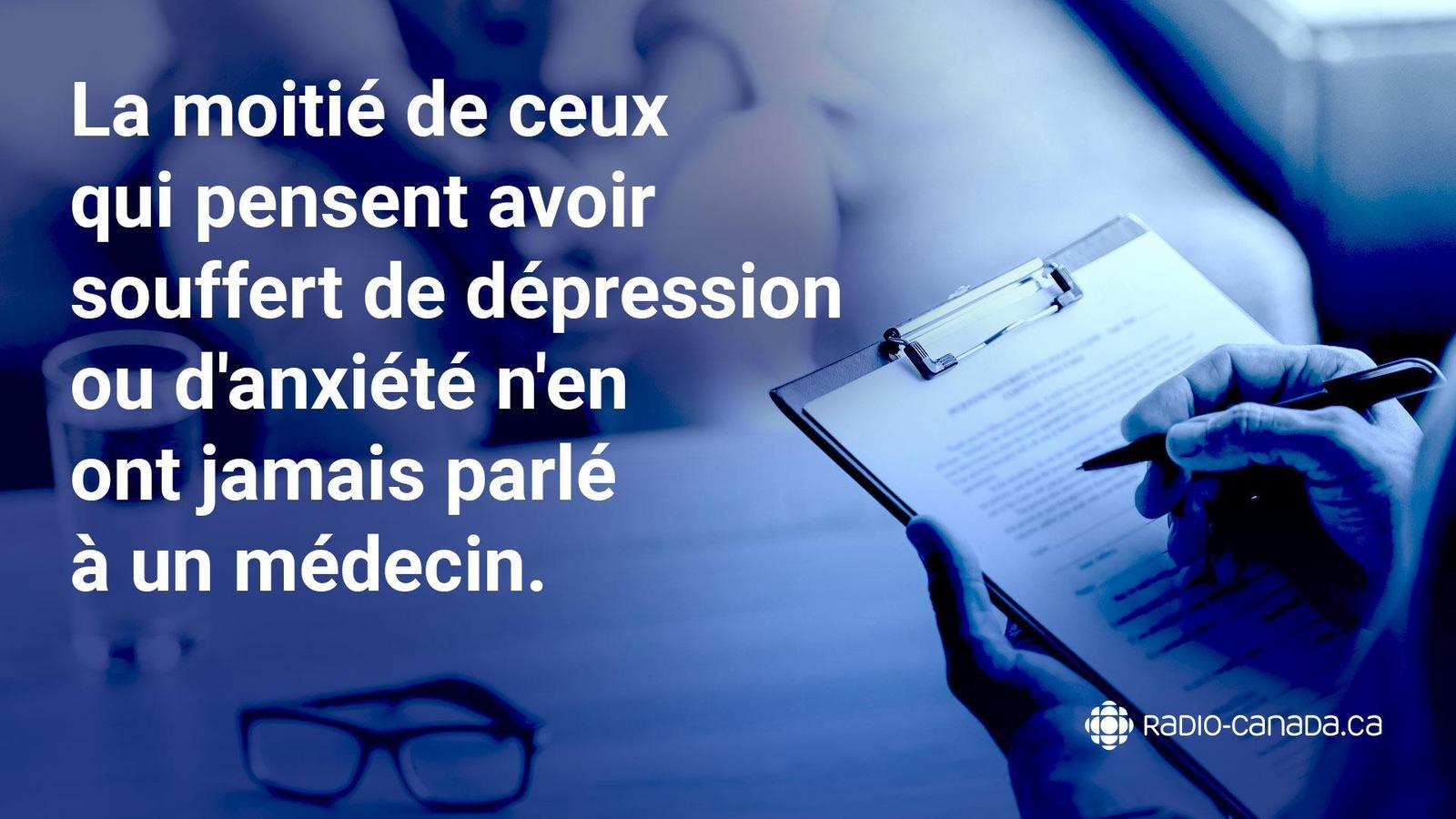 La moitié de ceux qui pensent avoir souffert de dépression ou d'anxiété n'en ont jamais parlé à un médecin.