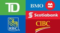 Enquête sur des pratiques douteuses des banques