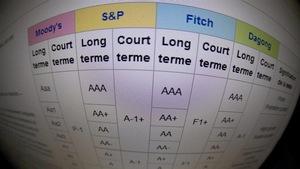Des notes attribuées par Moody's, S&P, Fitch et Dagong.